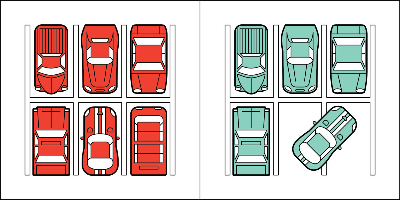 Two kinds of people - Parking