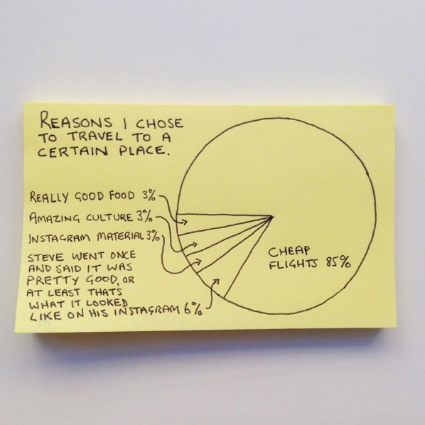 Funny Everyday Life Graphs & Drawings By Chaz Hutton - 14