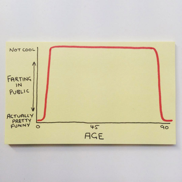 Funny Everyday Life Graphs & Drawings By Chaz Hutton - 17