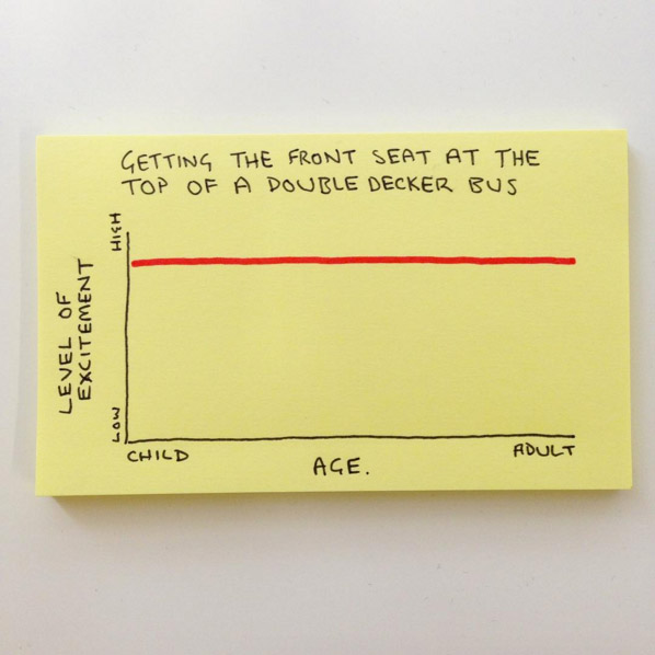 Funny Everyday Life Graphs & Drawings By Chaz Hutton - 20