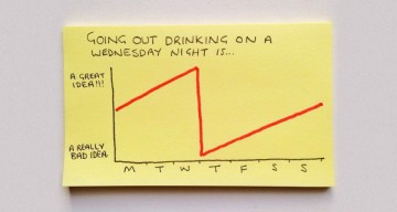 22 Funny Handmade Graphs That Show The Reality Of Adulthood