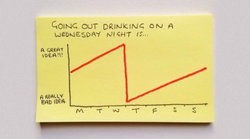 funny-daily-life-graphs-adulthood-drawings-chaz-hutton