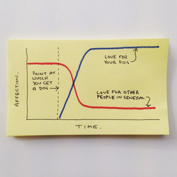 Funny Everyday Life Graphs & Drawings By Chaz Hutton - 4