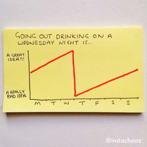 Funny Everyday Life Graphs & Drawings By Chaz Hutton - 5