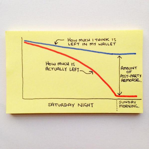 Funny Everyday Life Graphs & Drawings By Chaz Hutton - 8