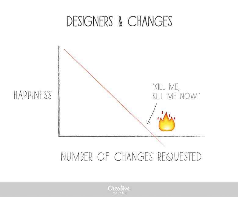 Designer's Life - Changes