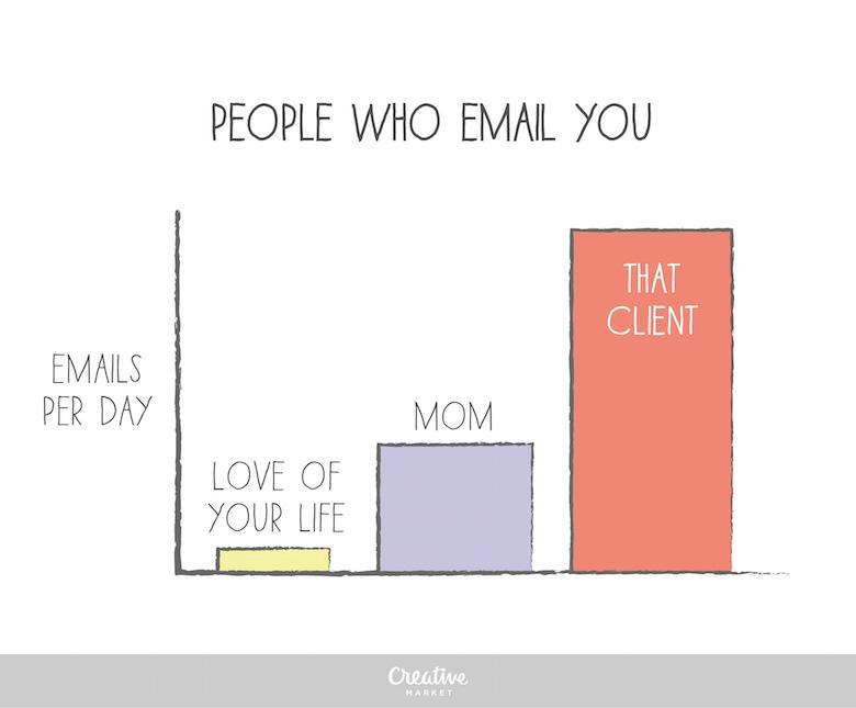 Designer's Life - Emails