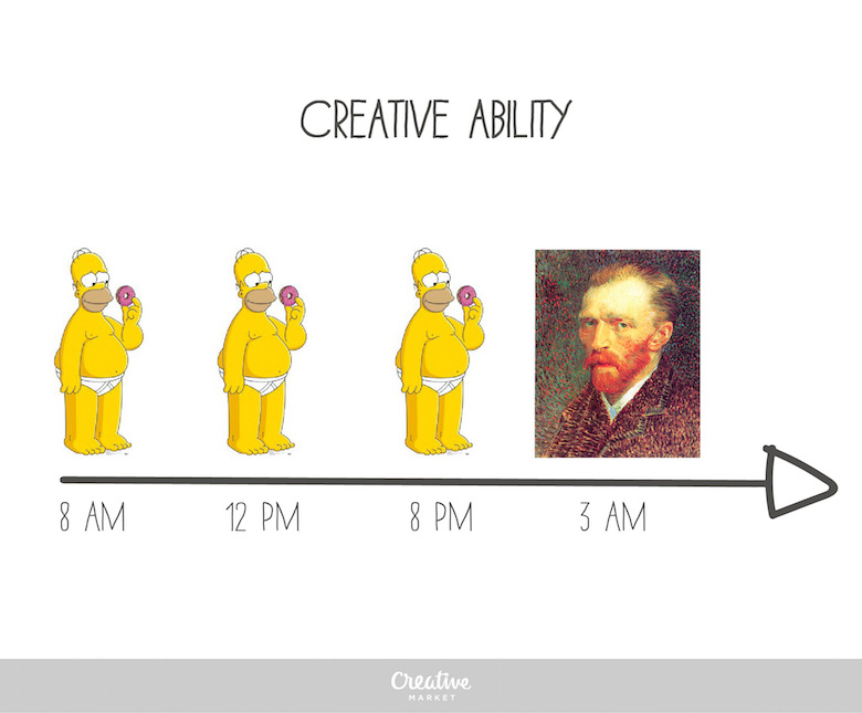 Designer's Life - Creative Ability