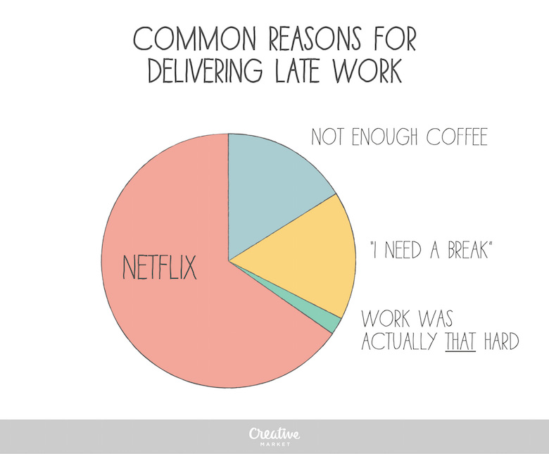 Designer's Life - Late to work