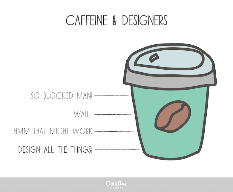 Designer's Life - Coffee