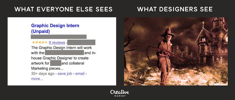 What designers see vs. everyone else - 12