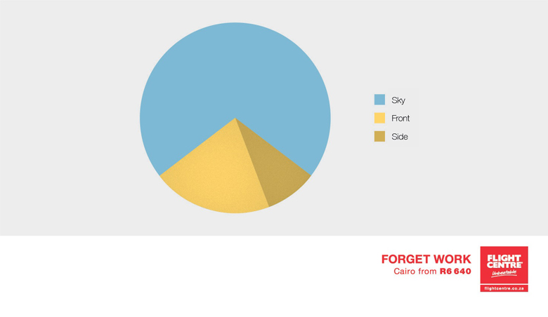 Forget Work Clever Travel Agency Ads Use Pie Charts To Show