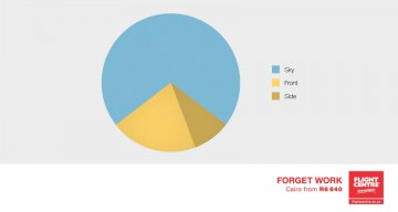 """Forget Work"" – Clever Travel Agency Ads Use Pie Charts To Show Popular Holiday Destinations"