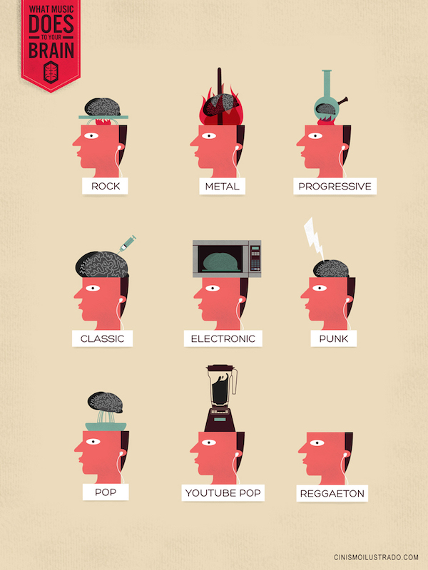 Funny truth about modern life: illustrations by Eduardo Salles - 26