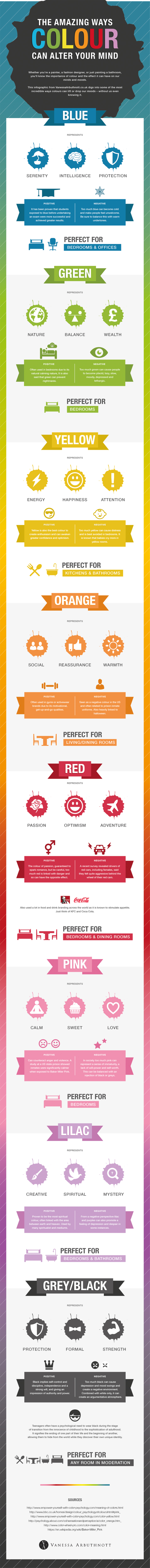 the amazing ways color can alter your mind infographic