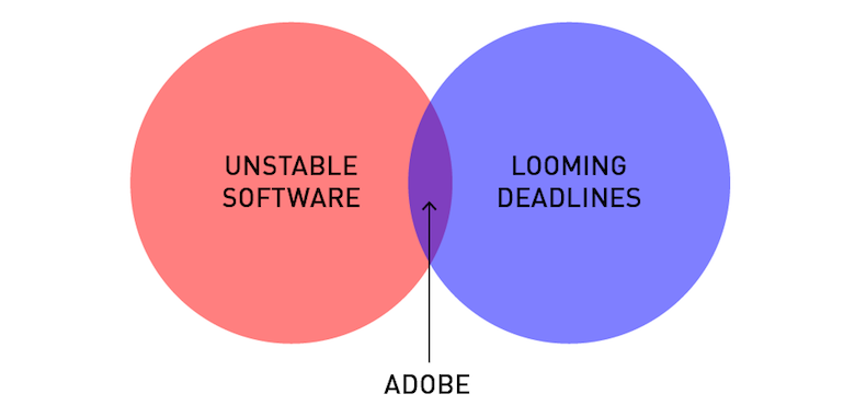 Funny, honest graphs about a designer's life - 16