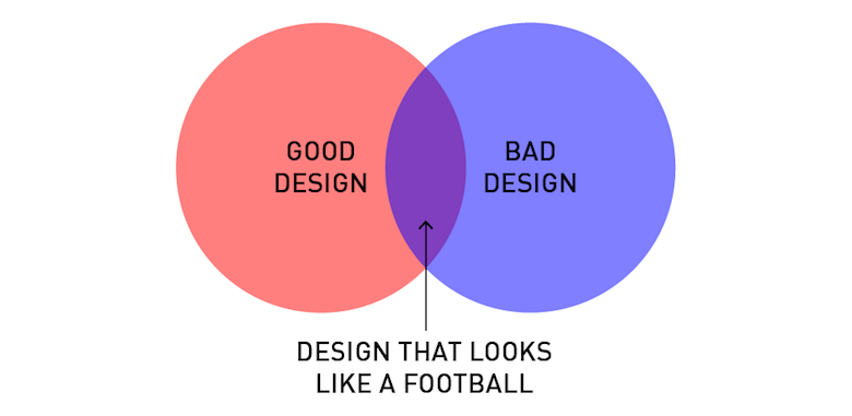 Funny, honest graphs about a designer's life - 18