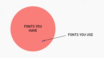 funny-honest-graphs-designers-life