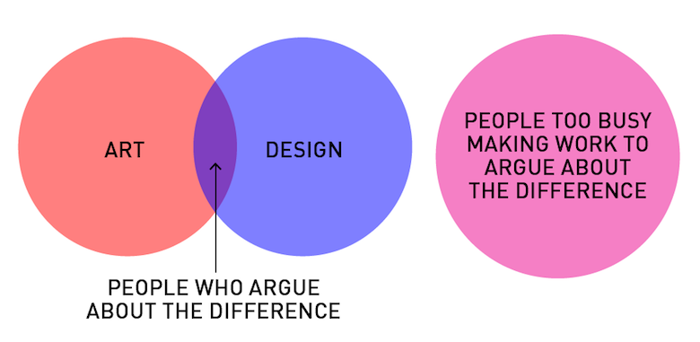 Funny, honest graphs about a designer's life - 4