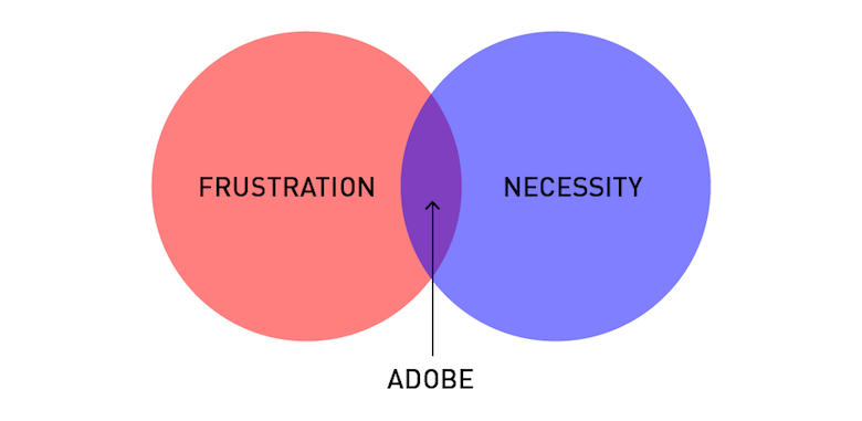 Funny, honest graphs about a designer's life - 5