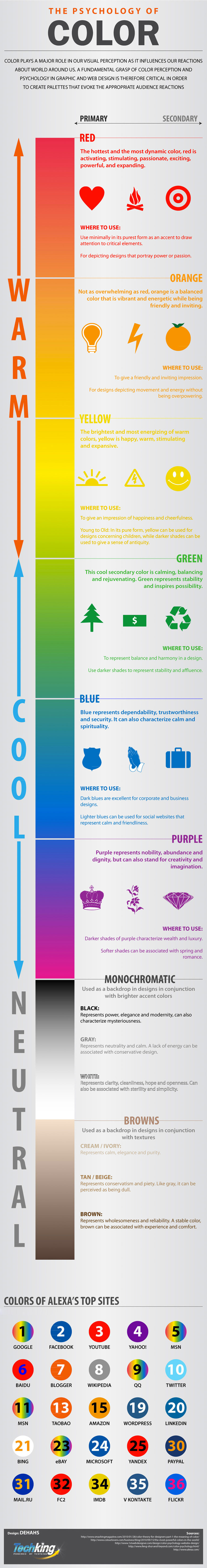 color-psychology-meanings-usage-infographic