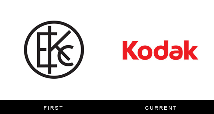 Original famous brand logos and now - Kodak