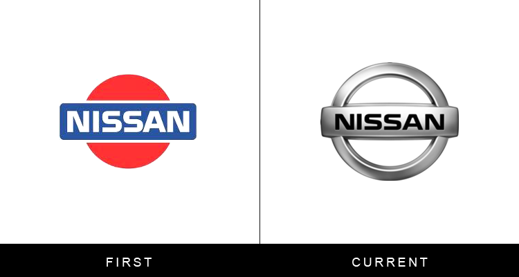 Original famous brand logos and now - Nissan