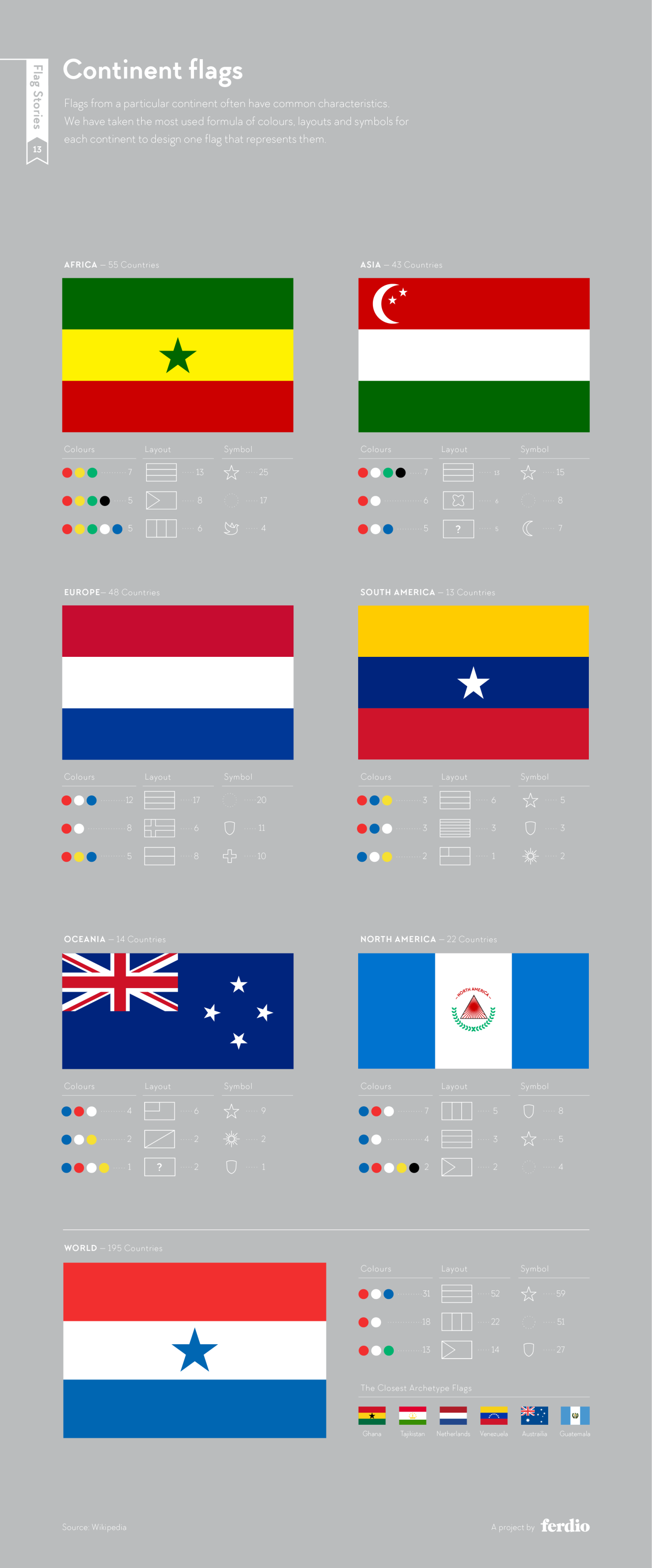 flag-stories-colors-symbols-data-infographics-3