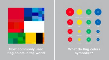 Interesting Facts About Flag Colors And Design That You Probably Didn't Know