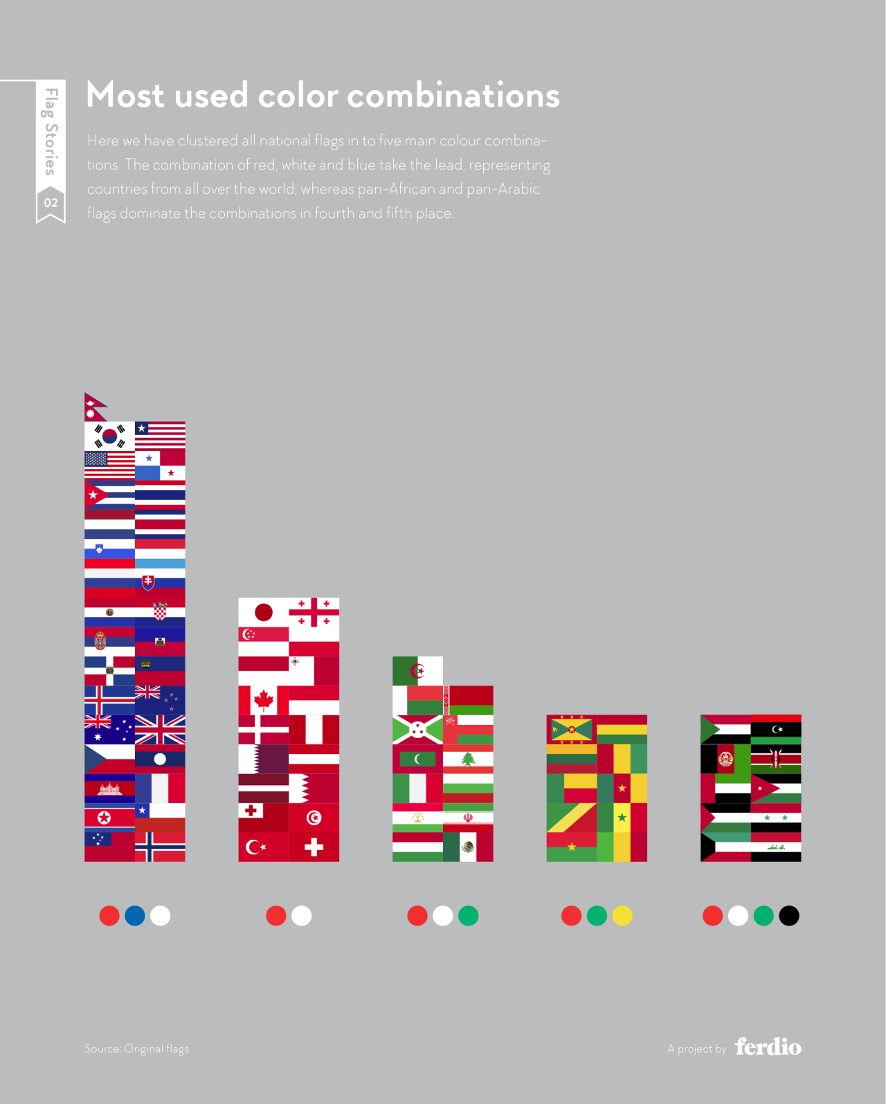 interesting facts about flag colors and design that you probably