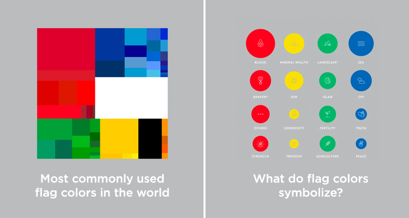 Interesting Facts About Flag Colors And Design That You