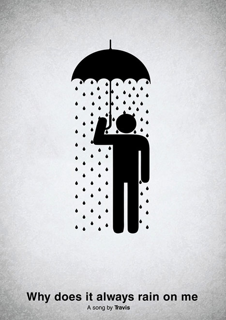 Pictogram music posters of song names - Why Does It Always Rain On me - Travis
