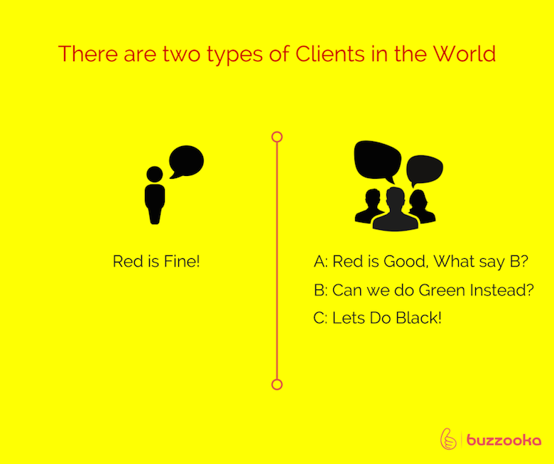 Two types of agency clients / Funny advertising, design projects - 3