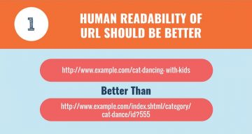 How To Structure URLs To Make Your Web Pages Rank Higher
