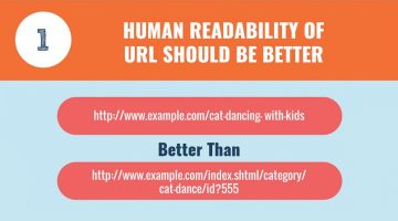 how-to-structure-url-rank-higher-seo-tips