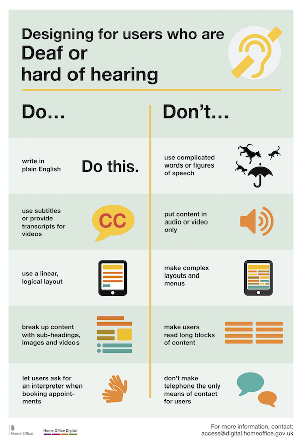 Designing for users who are deaf or hard of hearing