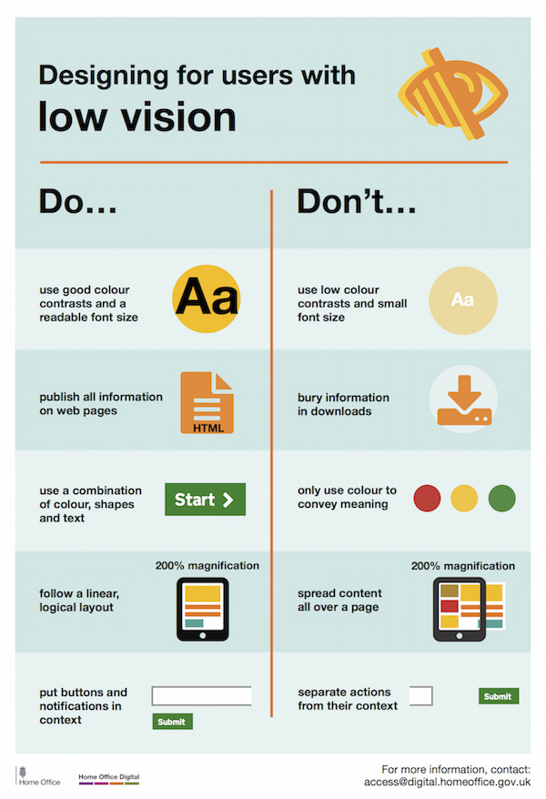 Tips To Make Your Website User Friendly For People With