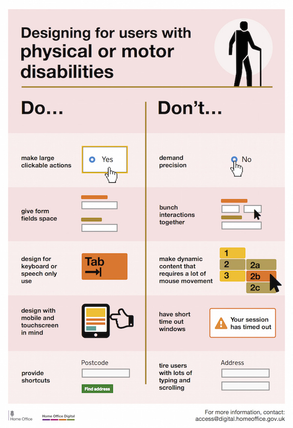 Designing for users with physical or motor disabilities