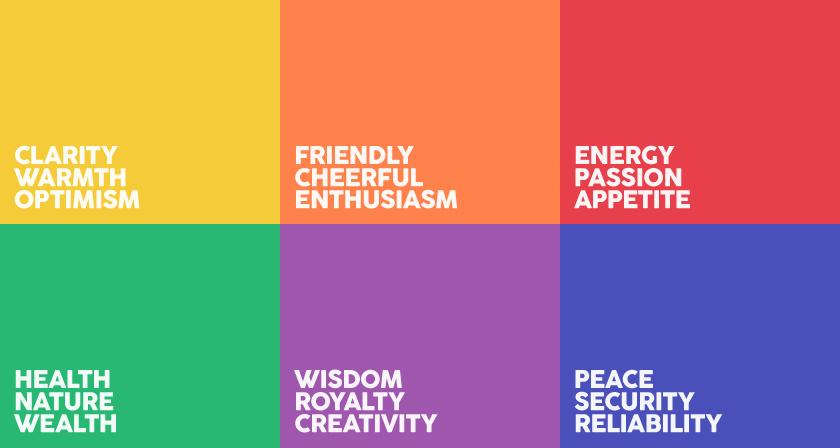 Image result for colour psychology marketing