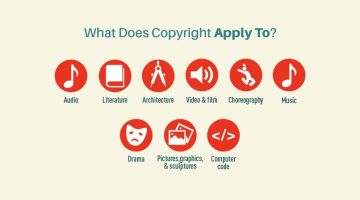 15 Surprising Things That Can't Be Copyrighted