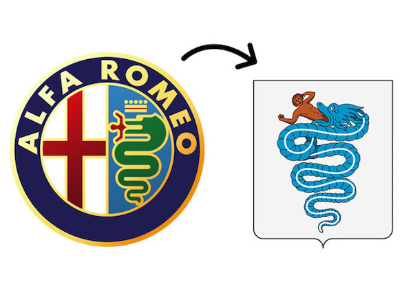 Famous brand logos with hidden meanings - Alfa Romeo
