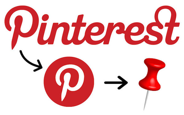 Famous brand logos with hidden meanings - Pinterest