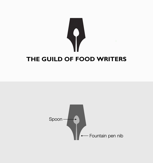 Famous brand logos with hidden meanings - The Guild of Food Writers