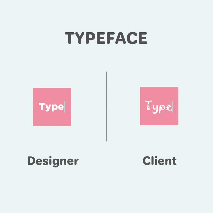 Funny differences between designers and clients - 2
