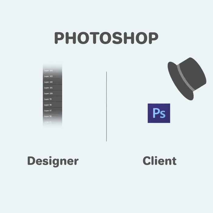 Funny differences between designers and clients - 6
