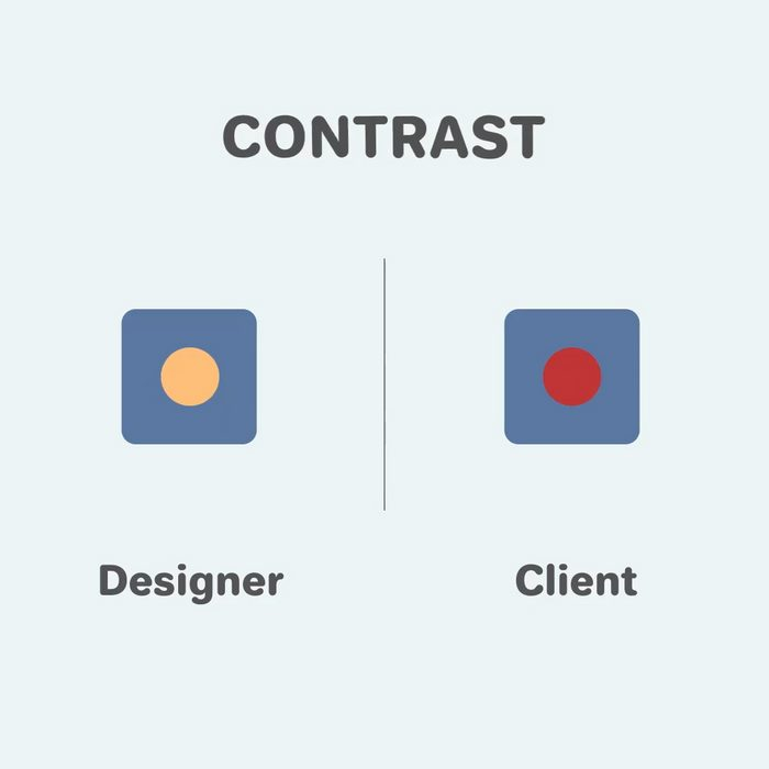 Funny differences between designers and clients - 8