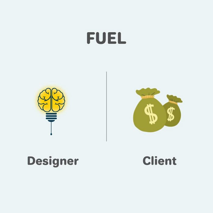 Funny differences between designers and clients - 9