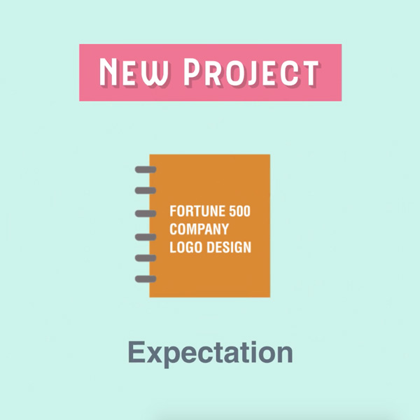 Graphic Design: Expectation vs Reality - 1