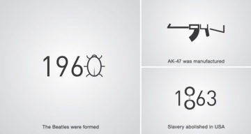 Clever Illustrations Of Historical Events Using Digits From The Year They Occurred In