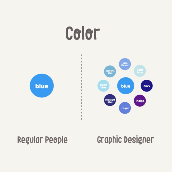 Regular People Vs Graphic Designers - 2